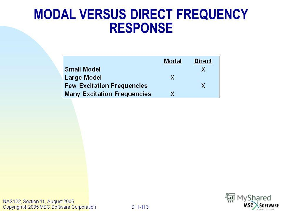 S11-113 NAS122, Section 11, August 2005 Copyright 2005 MSC.Software Corporation MODAL VERSUS DIRECT FREQUENCY RESPONSE