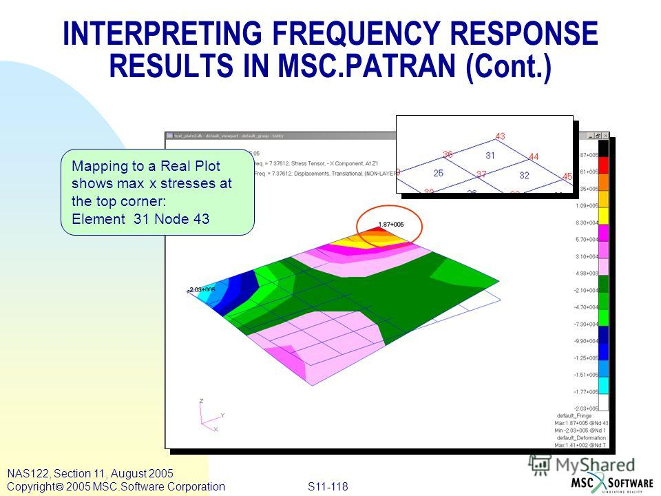 S11-118 NAS122, Section 11, August 2005 Copyright 2005 MSC.Software Corporation INTERPRETING FREQUENCY RESPONSE RESULTS IN MSC.PATRAN (Cont.) Mapping to a Real Plot shows max x stresses at the top corner: Element 31 Node 43