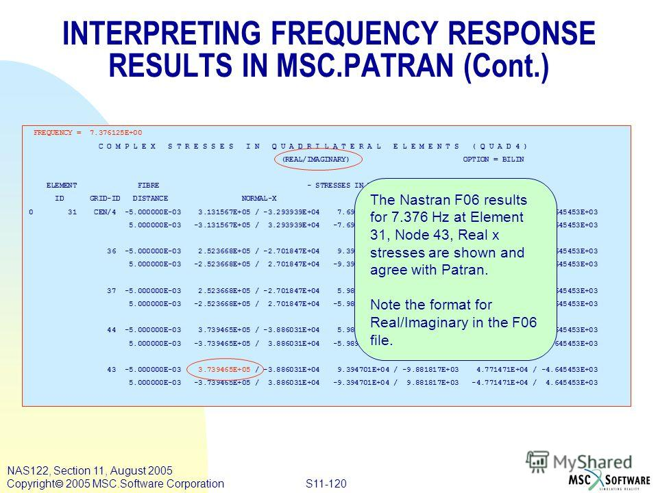 S11-120 NAS122, Section 11, August 2005 Copyright 2005 MSC.Software Corporation INTERPRETING FREQUENCY RESPONSE RESULTS IN MSC.PATRAN (Cont.) FREQUENCY = 7.376125E+00 C O M P L E X S T R E S S E S I N Q U A D R I L A T E R A L E L E M E N T S ( Q U A