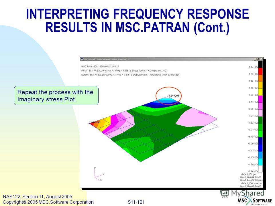 S11-121 NAS122, Section 11, August 2005 Copyright 2005 MSC.Software Corporation INTERPRETING FREQUENCY RESPONSE RESULTS IN MSC.PATRAN (Cont.) Repeat the process with the Imaginary stress Plot.