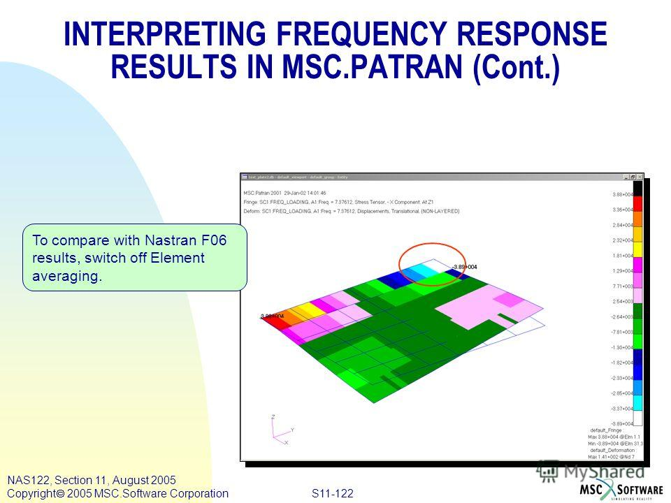 S11-122 NAS122, Section 11, August 2005 Copyright 2005 MSC.Software Corporation INTERPRETING FREQUENCY RESPONSE RESULTS IN MSC.PATRAN (Cont.) To compare with Nastran F06 results, switch off Element averaging.