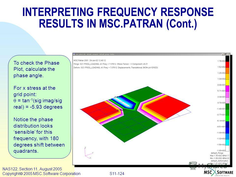 S11-124 NAS122, Section 11, August 2005 Copyright 2005 MSC.Software Corporation INTERPRETING FREQUENCY RESPONSE RESULTS IN MSC.PATRAN (Cont.) To check the Phase Plot, calculate the phase angle. For x stress at the grid point: = tan -1 (sig imag/sig r