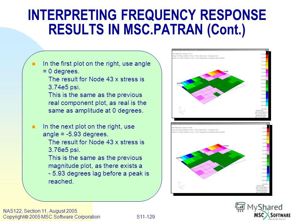 S11-129 NAS122, Section 11, August 2005 Copyright 2005 MSC.Software Corporation INTERPRETING FREQUENCY RESPONSE RESULTS IN MSC.PATRAN (Cont.) n In the first plot on the right, use angle = 0 degrees. The result for Node 43 x stress is 3.74e5 psi. This