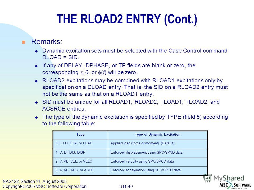 S11-40 NAS122, Section 11, August 2005 Copyright 2005 MSC.Software Corporation THE RLOAD2 ENTRY (Cont.) n Remarks: u Dynamic excitation sets must be selected with the Case Control command DLOAD = SID. If any of DELAY, DPHASE, or TP fields are blank o