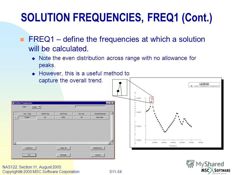 S11-54 NAS122, Section 11, August 2005 Copyright 2005 MSC.Software Corporation SOLUTION FREQUENCIES, FREQ1 (Cont.) n FREQ1 – define the frequencies at which a solution will be calculated. u Note the even distribution across range with no allowance fo