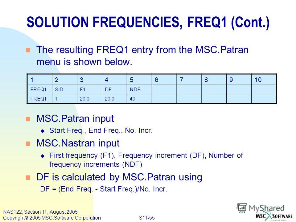 S11-55 NAS122, Section 11, August 2005 Copyright 2005 MSC.Software Corporation SOLUTION FREQUENCIES, FREQ1 (Cont.) n The resulting FREQ1 entry from the MSC.Patran menu is shown below. n MSC.Patran input u Start Freq., End Freq., No. Incr. n MSC.Nastr