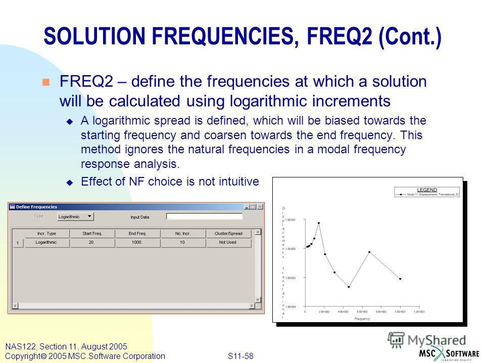 S11-58 NAS122, Section 11, August 2005 Copyright 2005 MSC.Software Corporation SOLUTION FREQUENCIES, FREQ2 (Cont.) n FREQ2 – define the frequencies at which a solution will be calculated using logarithmic increments u A logarithmic spread is defined,