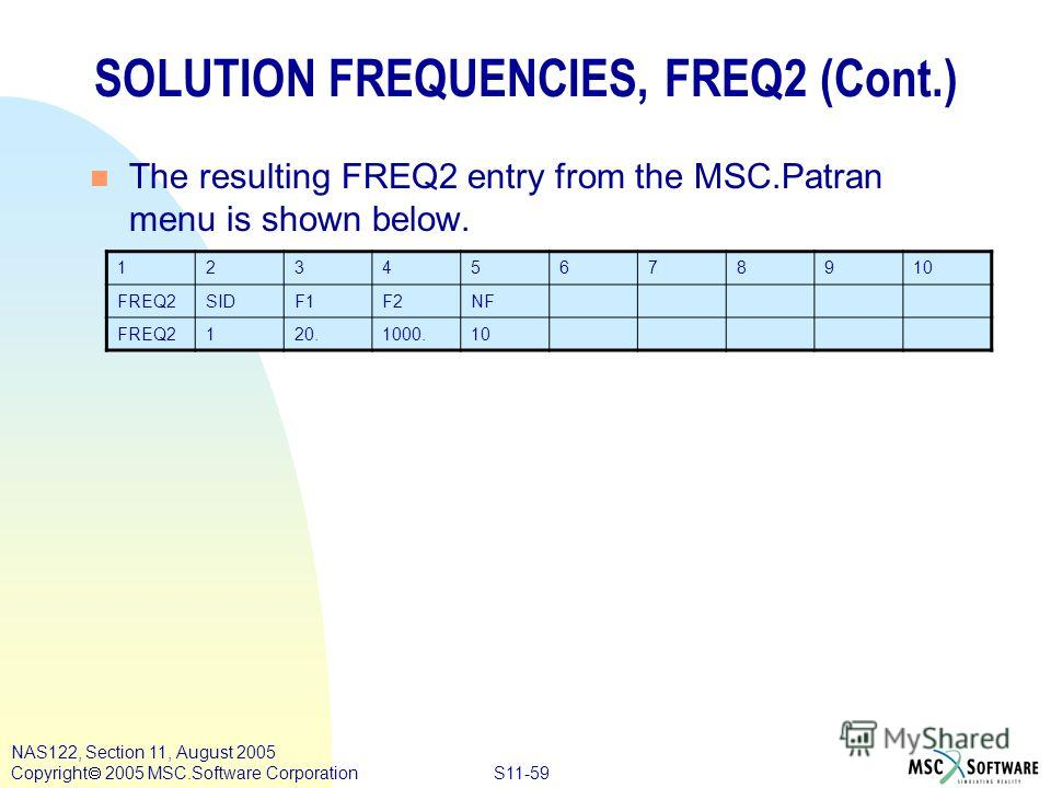 S11-59 NAS122, Section 11, August 2005 Copyright 2005 MSC.Software Corporation SOLUTION FREQUENCIES, FREQ2 (Cont.) n The resulting FREQ2 entry from the MSC.Patran menu is shown below. 12345678910 FREQ2SIDF1F2NF FREQ2120.1000.10