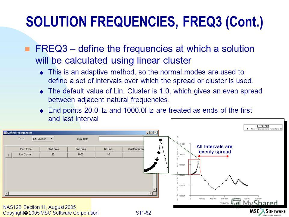 S11-62 NAS122, Section 11, August 2005 Copyright 2005 MSC.Software Corporation SOLUTION FREQUENCIES, FREQ3 (Cont.) n FREQ3 – define the frequencies at which a solution will be calculated using linear cluster u This is an adaptive method, so the norma