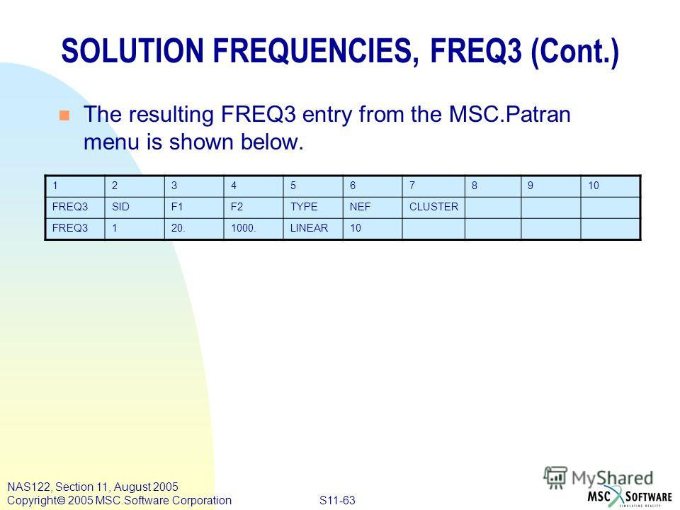 S11-63 NAS122, Section 11, August 2005 Copyright 2005 MSC.Software Corporation SOLUTION FREQUENCIES, FREQ3 (Cont.) n The resulting FREQ3 entry from the MSC.Patran menu is shown below. 12345678910 FREQ3SIDF1F2TYPENEFCLUSTER FREQ3120.1000.LINEAR10