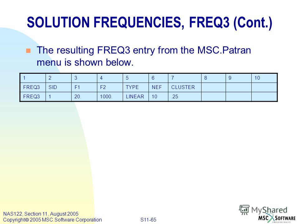 S11-65 NAS122, Section 11, August 2005 Copyright 2005 MSC.Software Corporation SOLUTION FREQUENCIES, FREQ3 (Cont.) n The resulting FREQ3 entry from the MSC.Patran menu is shown below. 12345678910 FREQ3SIDF1F2TYPENEFCLUSTER FREQ3120.1000.LINEAR10.25