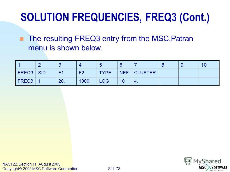 S11-73 NAS122, Section 11, August 2005 Copyright 2005 MSC.Software Corporation SOLUTION FREQUENCIES, FREQ3 (Cont.) n The resulting FREQ3 entry from the MSC.Patran menu is shown below. 12345678910 FREQ3SIDF1F2TYPENEFCLUSTER FREQ3120.1000.LOG104.