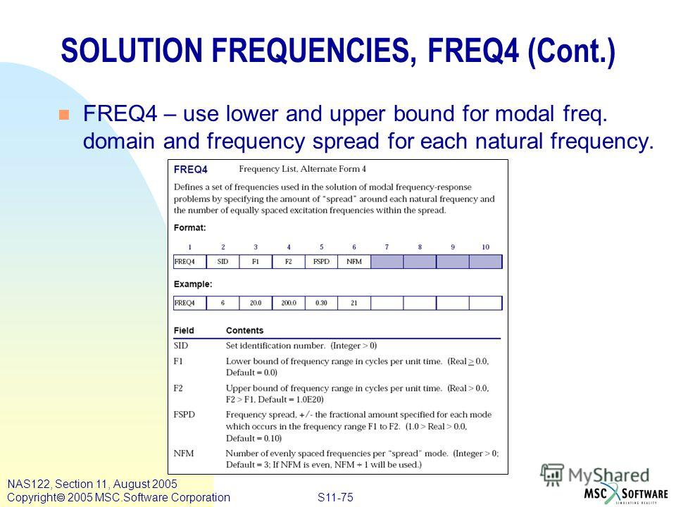 S11-75 NAS122, Section 11, August 2005 Copyright 2005 MSC.Software Corporation SOLUTION FREQUENCIES, FREQ4 (Cont.) n FREQ4 – use lower and upper bound for modal freq. domain and frequency spread for each natural frequency.