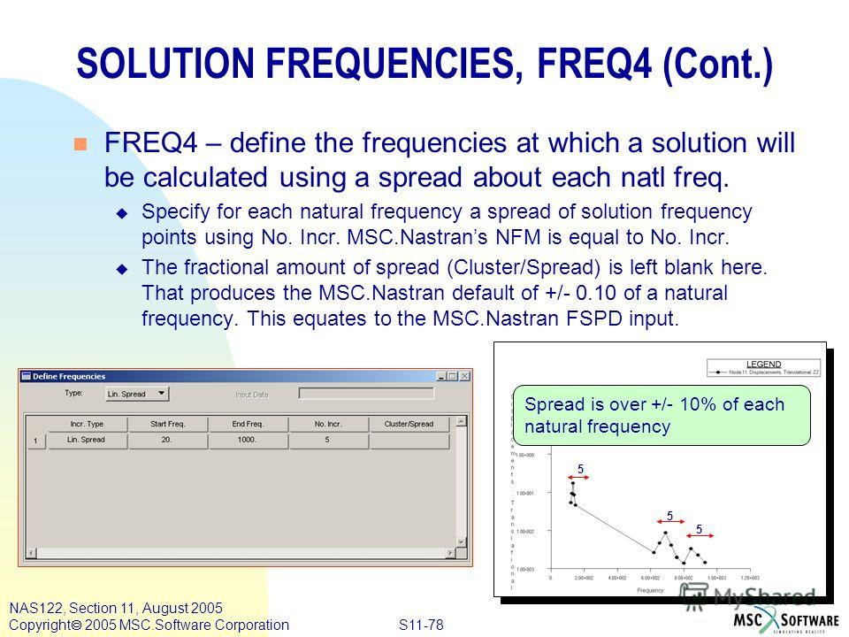 S11-78 NAS122, Section 11, August 2005 Copyright 2005 MSC.Software Corporation SOLUTION FREQUENCIES, FREQ4 (Cont.) n FREQ4 – define the frequencies at which a solution will be calculated using a spread about each natl freq. u Specify for each natural