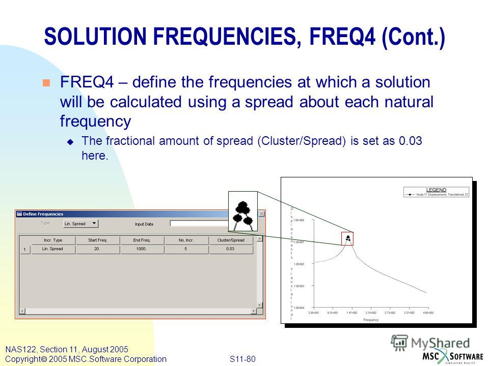 S11-80 NAS122, Section 11, August 2005 Copyright 2005 MSC.Software Corporation SOLUTION FREQUENCIES, FREQ4 (Cont.) n FREQ4 – define the frequencies at which a solution will be calculated using a spread about each natural frequency u The fractional am