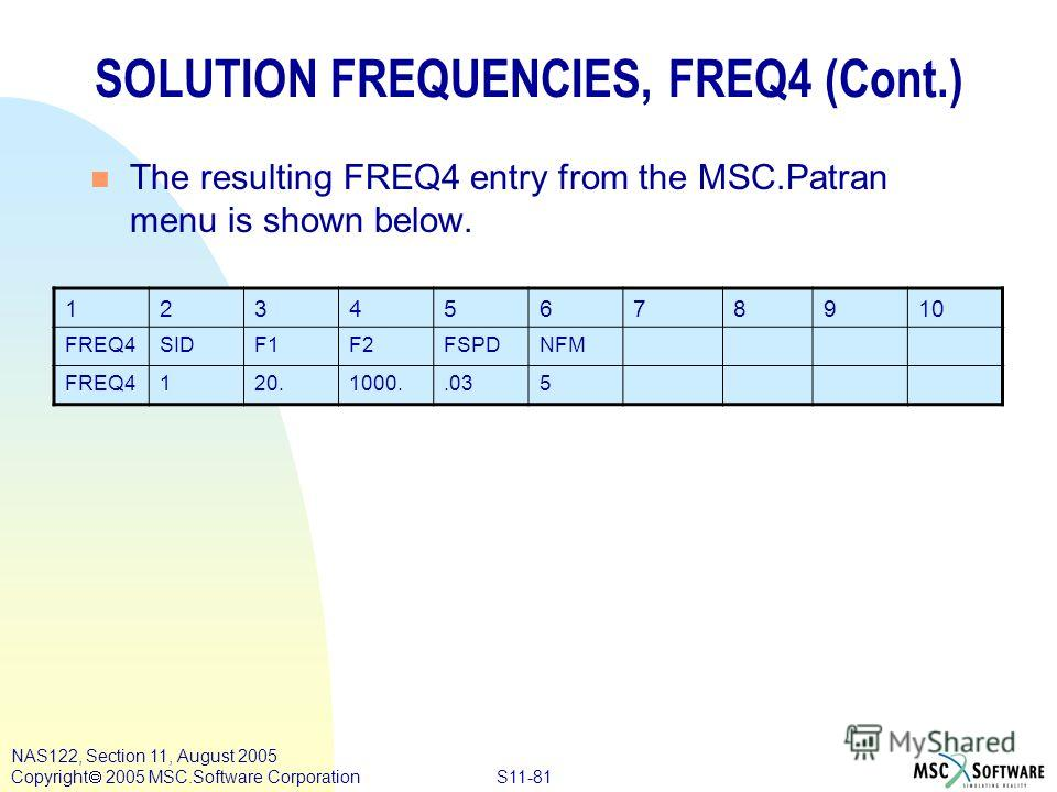 S11-81 NAS122, Section 11, August 2005 Copyright 2005 MSC.Software Corporation SOLUTION FREQUENCIES, FREQ4 (Cont.) n The resulting FREQ4 entry from the MSC.Patran menu is shown below. 12345678910 FREQ4SIDF1F2FSPDNFM FREQ4120.1000..035