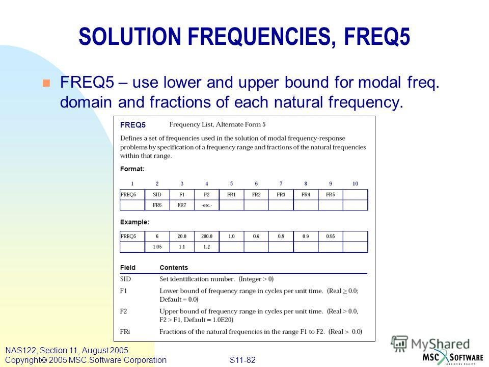 S11-82 NAS122, Section 11, August 2005 Copyright 2005 MSC.Software Corporation SOLUTION FREQUENCIES, FREQ5 n FREQ5 – use lower and upper bound for modal freq. domain and fractions of each natural frequency.