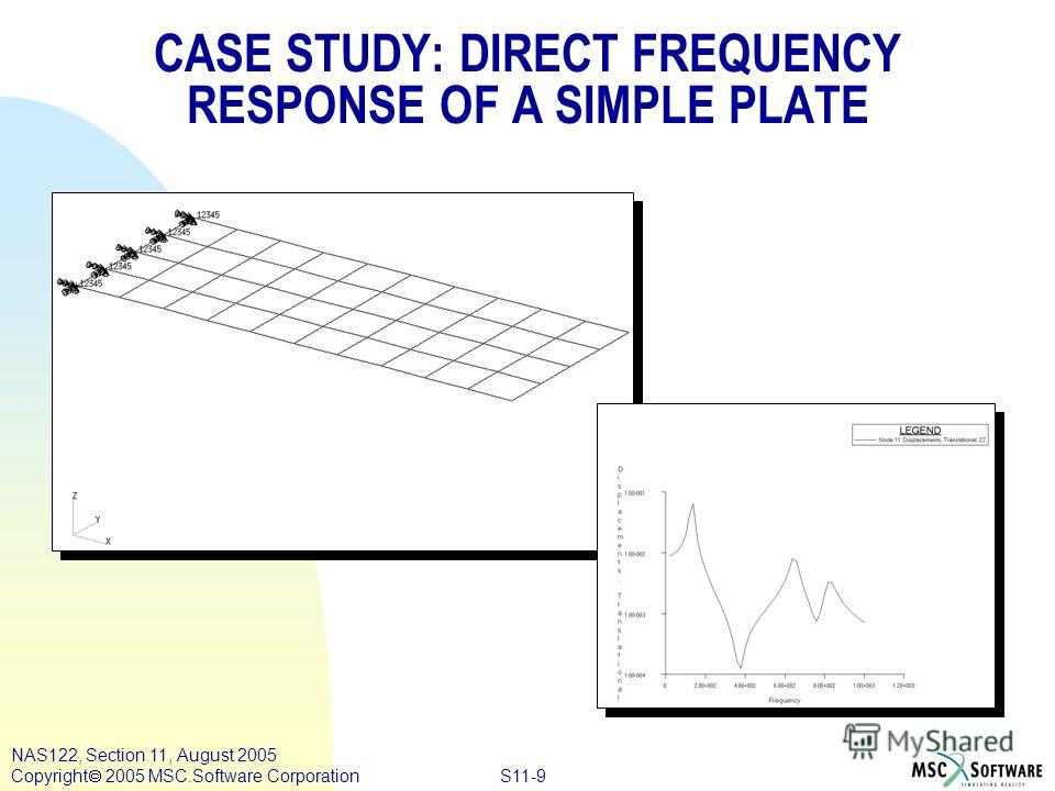 S11-9 NAS122, Section 11, August 2005 Copyright 2005 MSC.Software Corporation CASE STUDY: DIRECT FREQUENCY RESPONSE OF A SIMPLE PLATE
