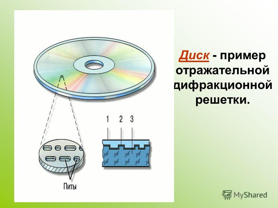 Диск - пример отражательной дифракционной решетки.