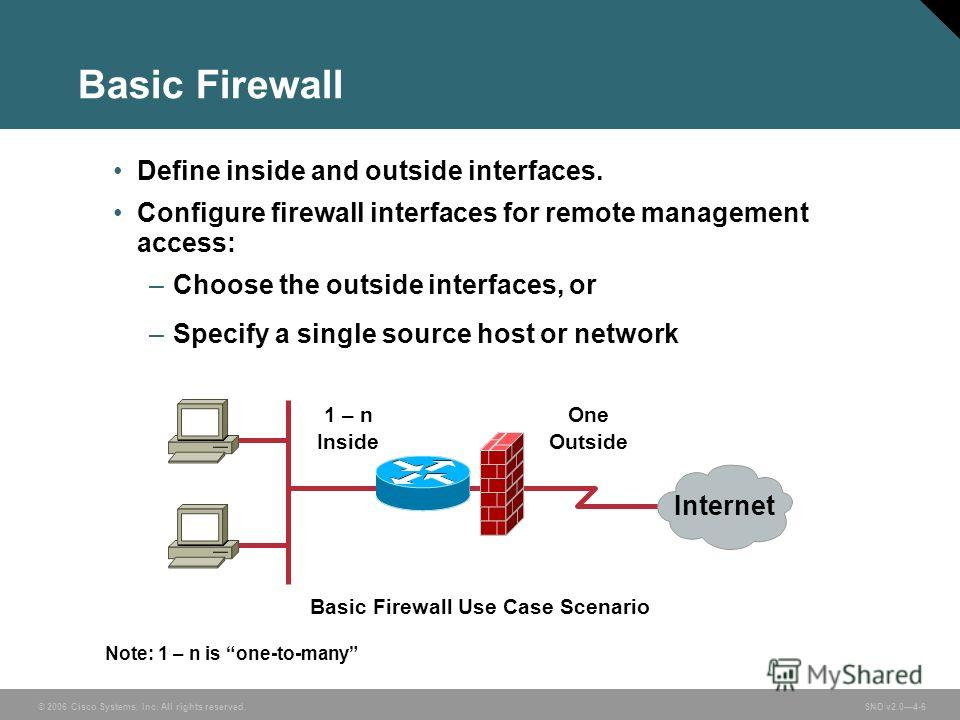 © 2006 Cisco Systems, Inc. All rights reserved. SND v2.04-6 Basic Firewall Basic Firewall Use Case Scenario One Outside 1 – n Inside Internet Note: 1 – n is one-to-many Define inside and outside interfaces. Configure firewall interfaces for remote ma