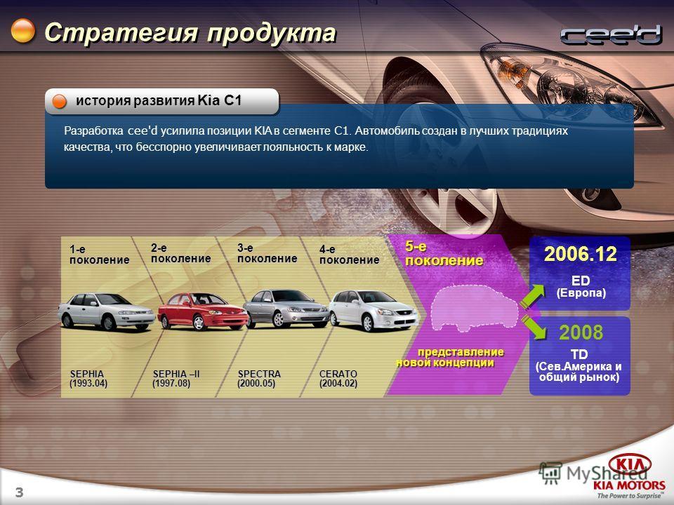 3 Стратегия продукта Разработка cee'd усилила позиции KIA в сегменте C1. Автомобиль создан в лучших традициях качества, что бесспорно увеличивает лояльность к марке. история развития Kia C1 ED (Европа) 2006.12 TD (Сев.Америка и общий рынок) 2008 1-е