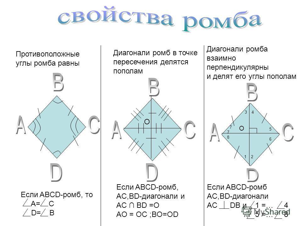Противоположные углы ромба равны Если ABCD-ромб, AC,BD-диагонали и AC BD =O AO = OC ;BO=OD Диагонали ромб в точке пересечения делятся пополам Если ABCD-ромб, то A= C D= B Диагонали ромба взаимно перпендикулярны и делят его углы пополам Если ABCD-ромб