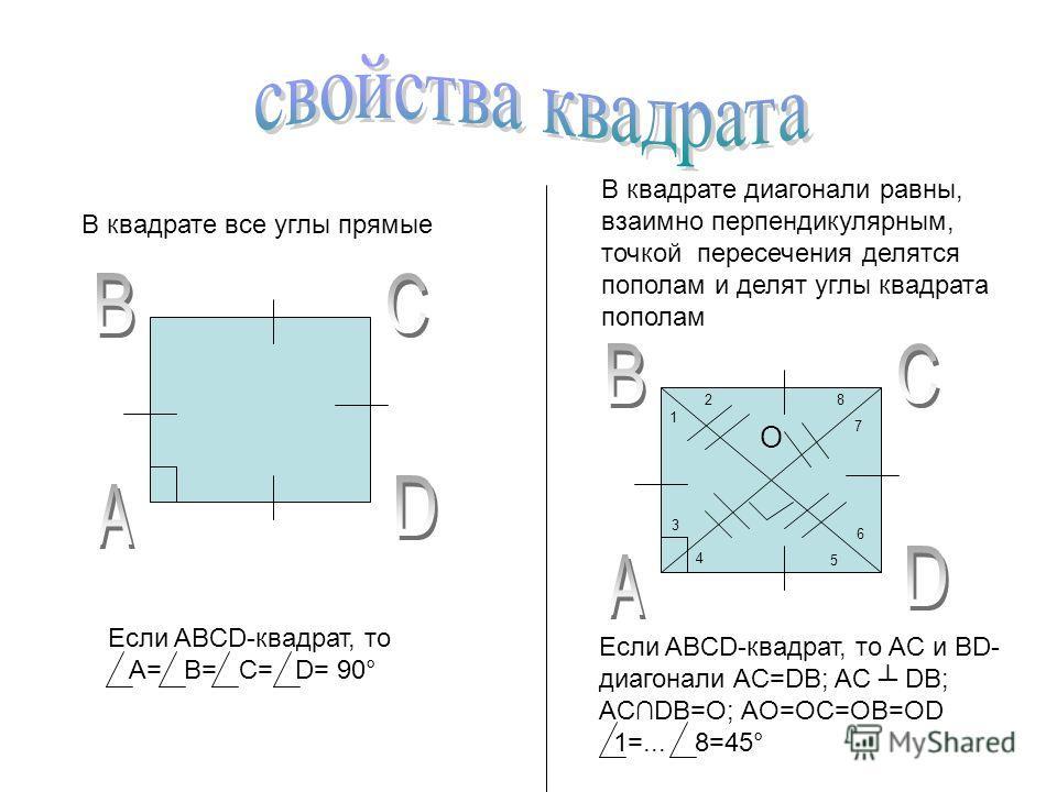 В квадрате все углы прямые Если ABCD-квадрат, то A= B= C= D= 90° В квадрате диагонали равны, взаимно перпендикулярным, точкой пересечения делятся пополам и делят углы квадрата пополам Если ABCD-квадрат, то AC и BD- диагонали AC=DB; AC DB; ACDB=О; AO=