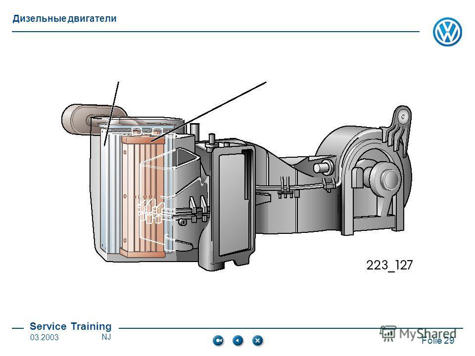 Service Training Folie 29 Дизельные двигатели 03.2003NJ