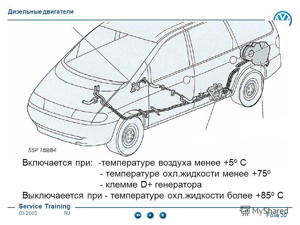 Service Training Folie 30 Дизельные двигатели 03.2003NJ Включается при: -температуре воздуха менее +5 о С - температуре охл.жидкости менее +75 о - клемме D+ генератора Выключаеется при - температуре охл.жидкости более +85 о С