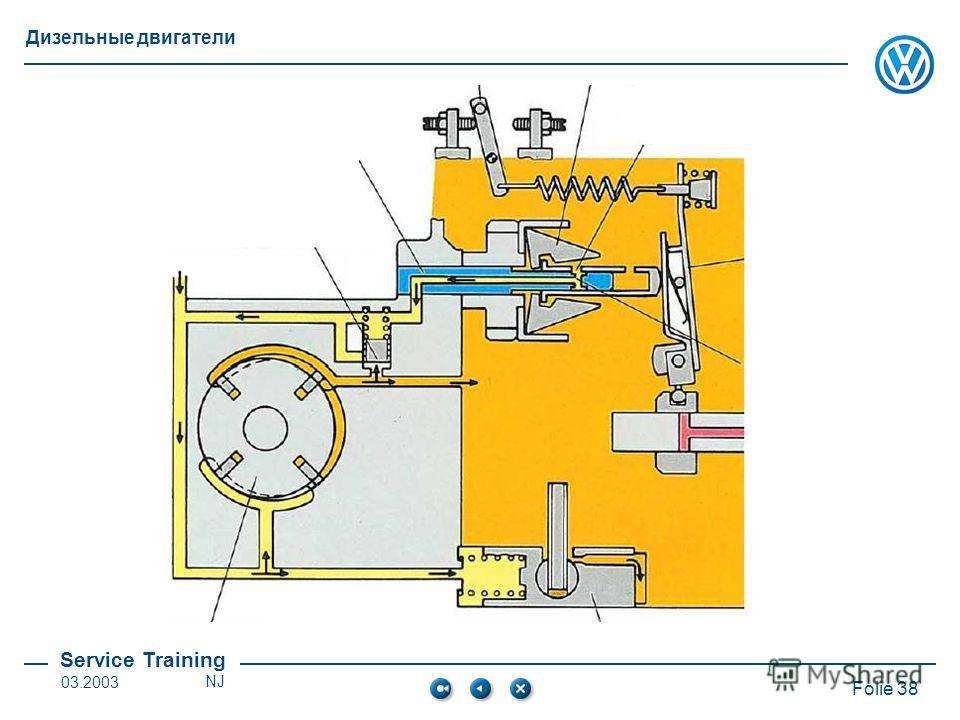 Service Training Folie 38 Дизельные двигатели 03.2003NJ