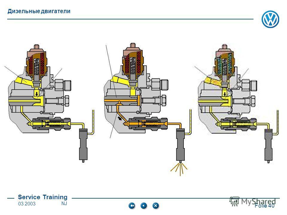 Service Training Folie 40 Дизельные двигатели 03.2003NJ