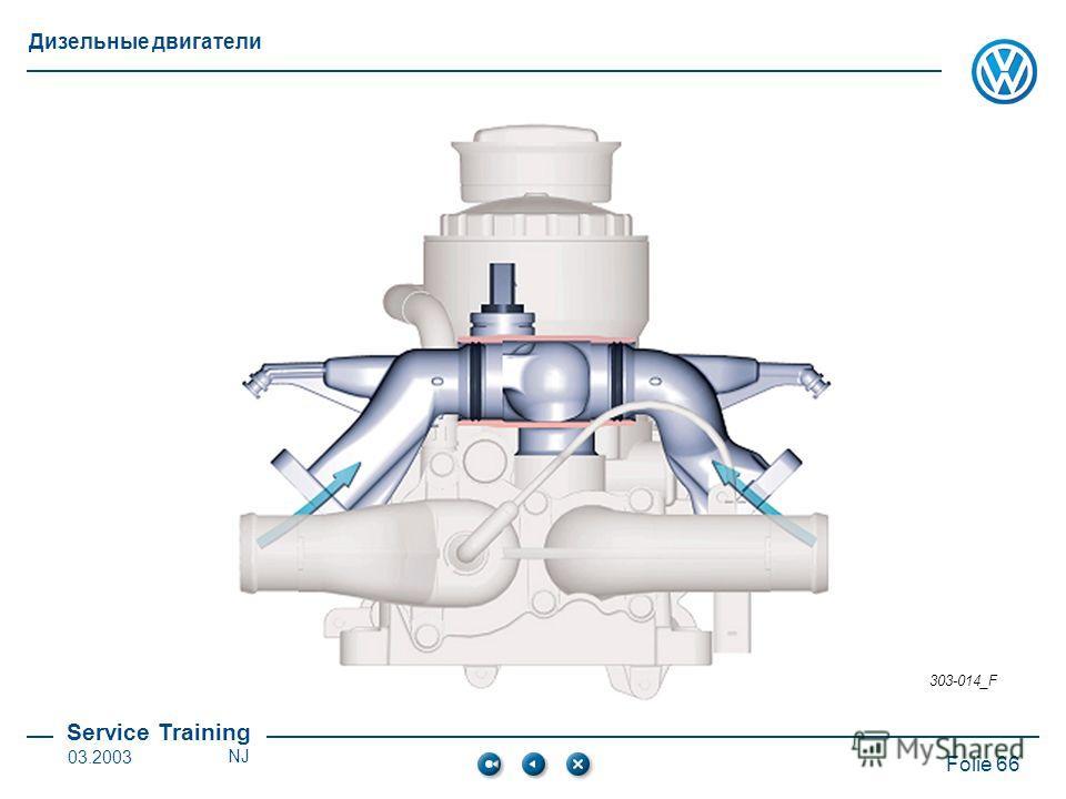 Service Training Folie 66 Дизельные двигатели 03.2003NJ 303-014_F