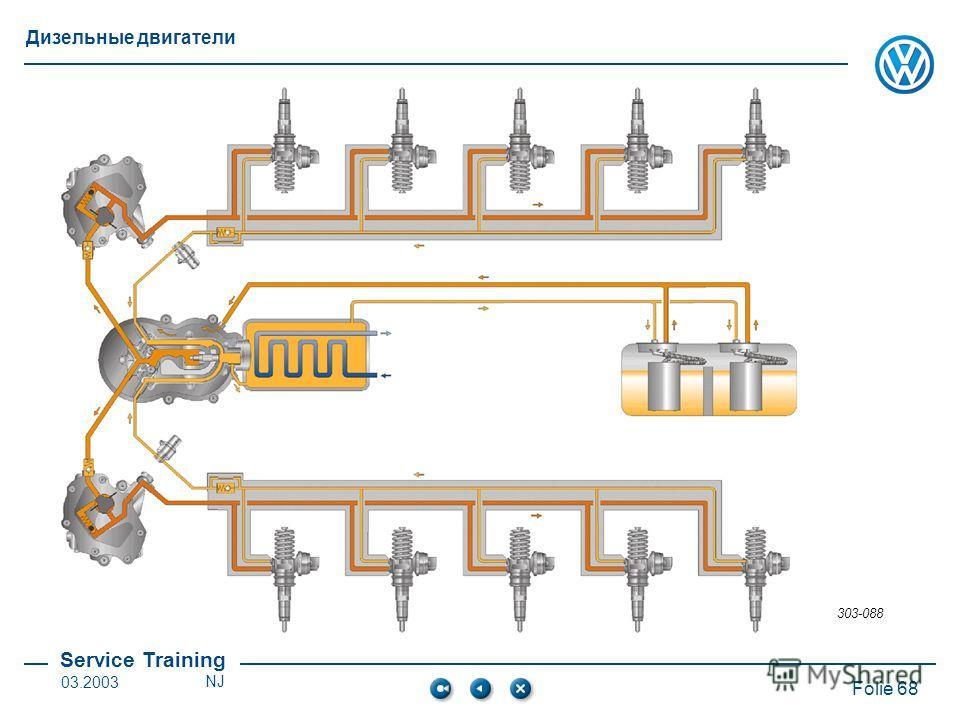 Service Training Folie 68 Дизельные двигатели 03.2003NJ 303-088