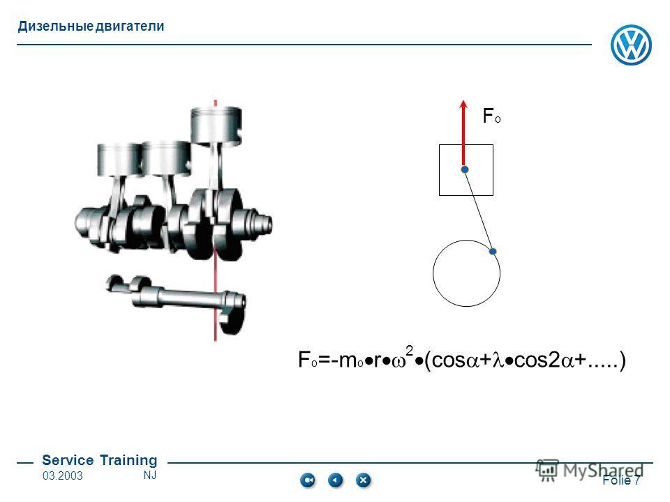 Service Training Folie 7 Дизельные двигатели 03.2003NJ FoFo F o =-m o r 2 (cos + cos2 +.....)