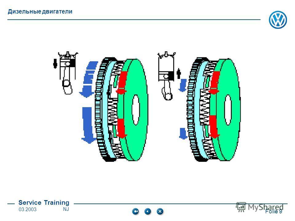 Service Training Folie 9 Дизельные двигатели 03.2003NJ