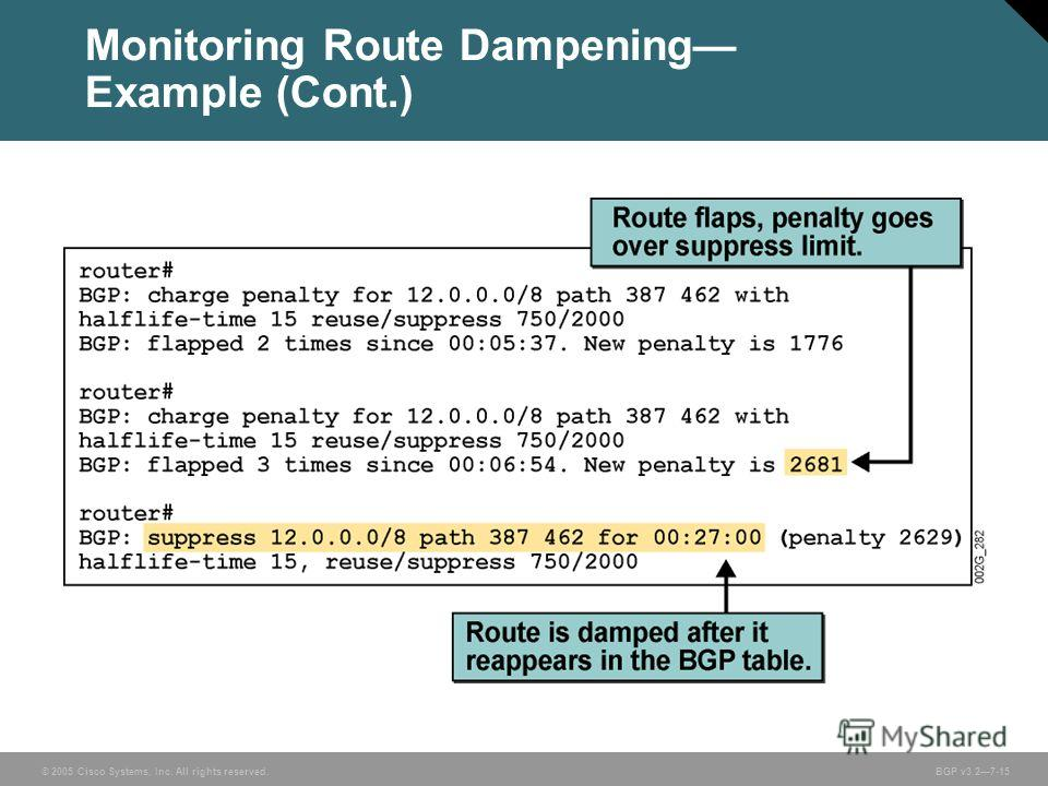 © 2005 Cisco Systems, Inc. All rights reserved. BGP v3.27-15 Monitoring Route Dampening Example (Cont.)