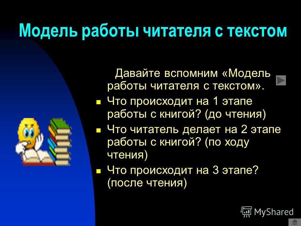 Модель работы читателя с текстом Давайте вспомним «Модель работы читателя с текстом». Что происходит на 1 этапе работы с книгой? (до чтения) Что читатель делает на 2 этапе работы с книгой? (по ходу чтения) Что происходит на 3 этапе? (после чтения)