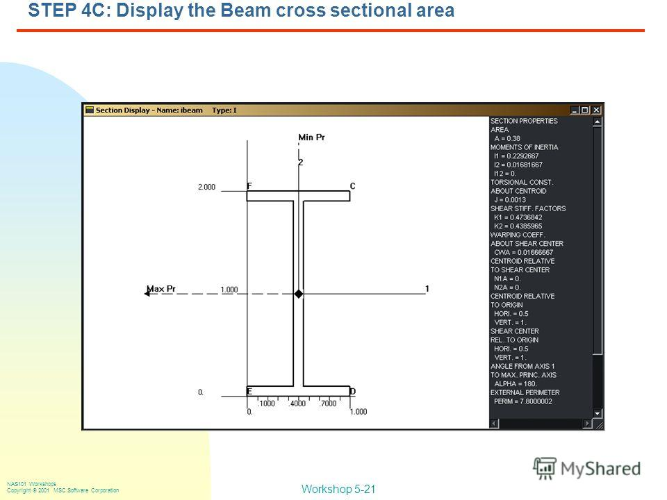 Workshop 5-21 NAS101 Workshops Copyright 2001 MSC.Software Corporation STEP 4C: Display the Beam cross sectional area