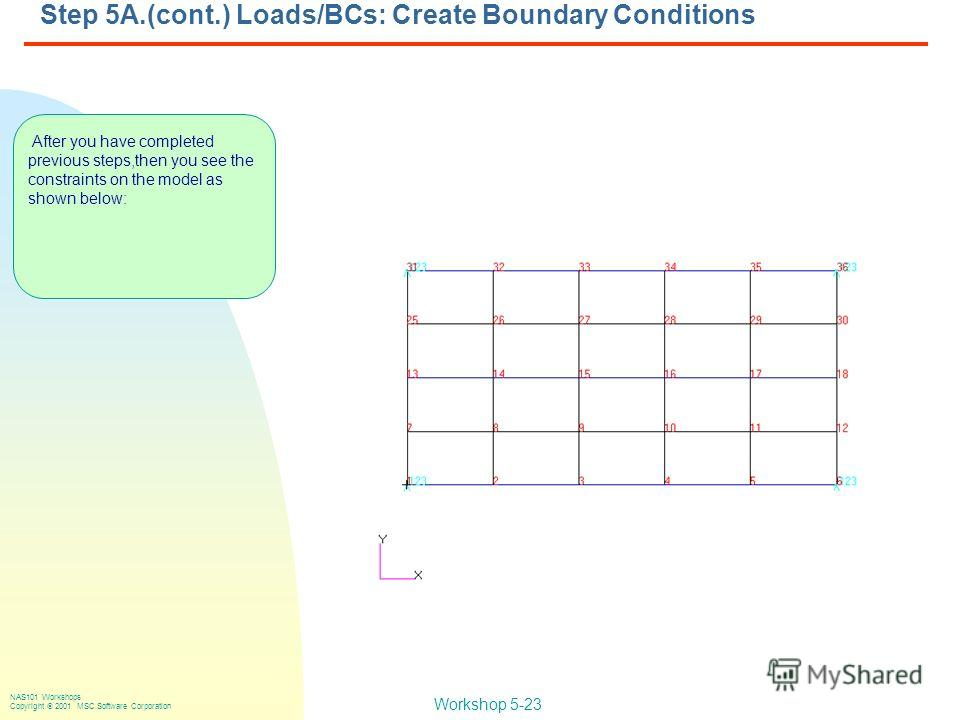 Workshop 5-23 NAS101 Workshops Copyright 2001 MSC.Software Corporation Step 5A.(cont.) Loads/BCs: Create Boundary Conditions After you have completed previous steps,then you see the constraints on the model as shown below: