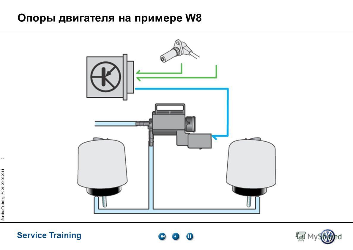 2 Service Training Service Training, VK-21, 29.09.2014 Опоры двигателя на примере W8