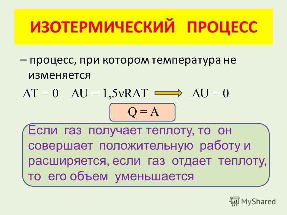 – процесс, при котором температура не изменяется Т = 0 U = 1,5νRT U = 0 Q = A Если газ получает теплоту, то он совершает положительную работу и расширяется, если газ отдает теплоту, то его объем уменьшается ИЗОТЕРМИЧЕСКИЙ ПРОЦЕСС