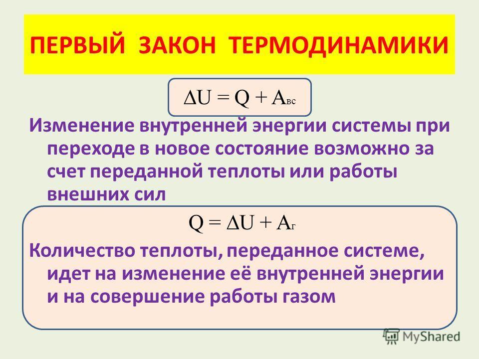 ПЕРВЫЙ ЗАКОН ТЕРМОДИНАМИКИ U = Q + A вс Изменение внутренней энергии системы при переходе в новое состояние возможно за счет переданной теплоты или работы внешних сил Q = U + A г Количество теплоты, переданное системе, идет на изменение её внутренней