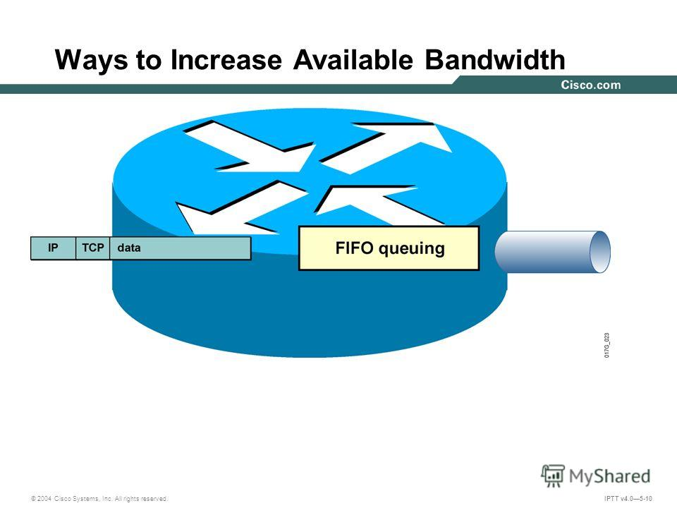 © 2004 Cisco Systems, Inc. All rights reserved. IPTT v4.05-10 Ways to Increase Available Bandwidth