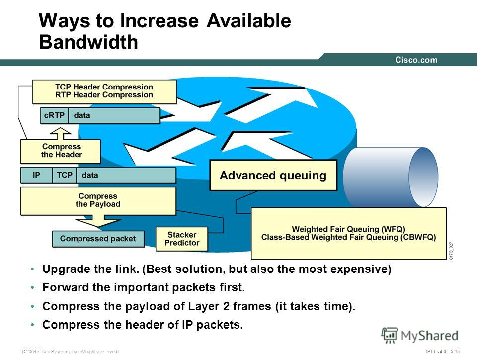 © 2004 Cisco Systems, Inc. All rights reserved. IPTT v4.05-15 Ways to Increase Available Bandwidth Upgrade the link. (Best solution, but also the most expensive) Forward the important packets first. Compress the payload of Layer 2 frames (it takes ti
