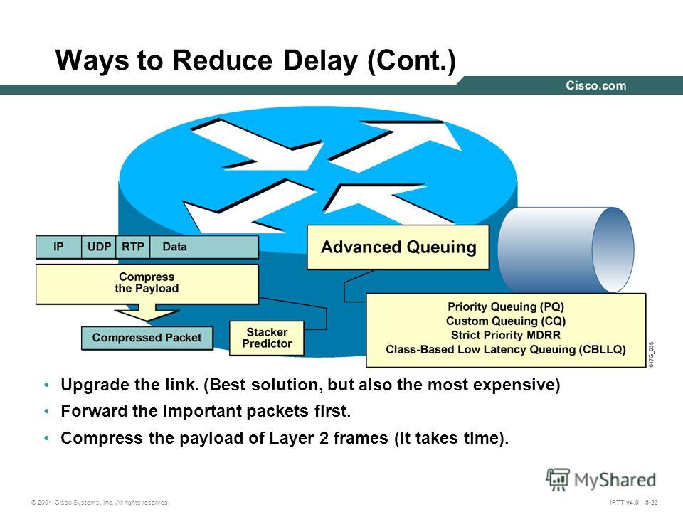 © 2004 Cisco Systems, Inc. All rights reserved. IPTT v4.05-23 Ways to Reduce Delay (Cont.) Upgrade the link. (Best solution, but also the most expensive) Forward the important packets first. Compress the payload of Layer 2 frames (it takes time).