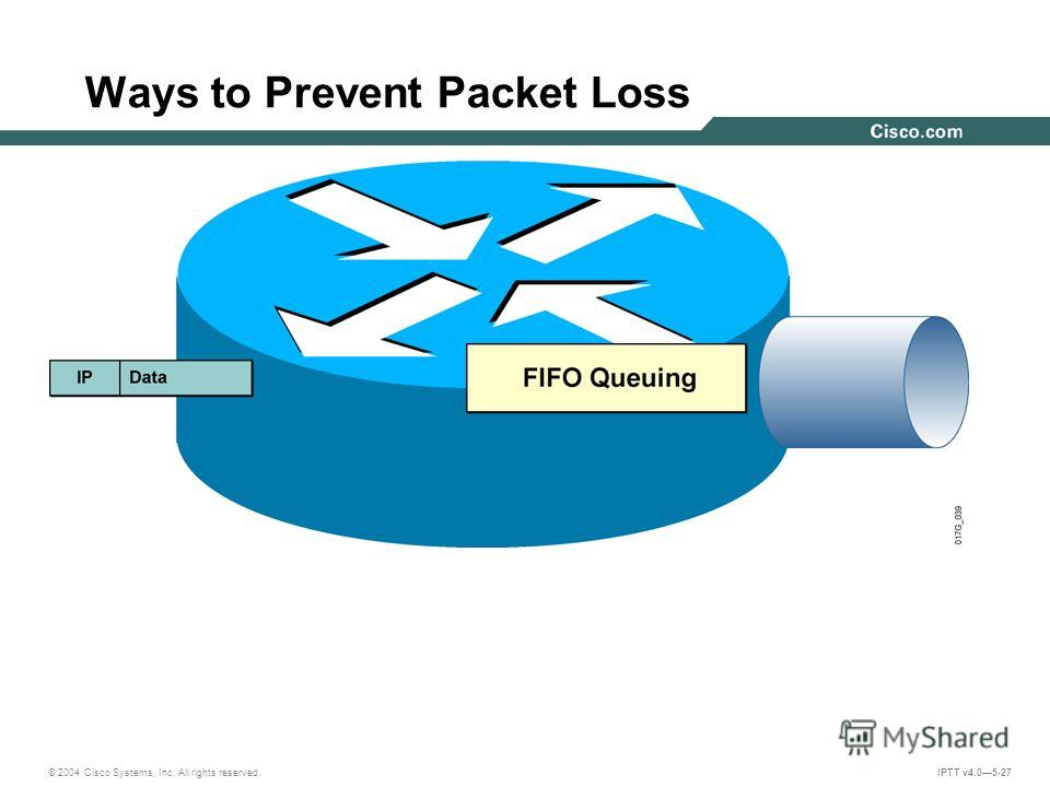 © 2004 Cisco Systems, Inc. All rights reserved. IPTT v4.05-27 Ways to Prevent Packet Loss