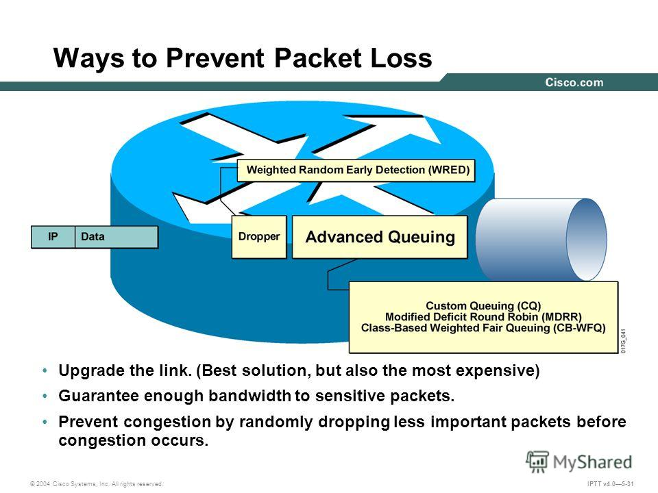 © 2004 Cisco Systems, Inc. All rights reserved. IPTT v4.05-31 Ways to Prevent Packet Loss Upgrade the link. (Best solution, but also the most expensive) Guarantee enough bandwidth to sensitive packets. Prevent congestion by randomly dropping less imp