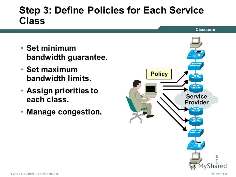 © 2004 Cisco Systems, Inc. All rights reserved. IPTT v4.05-39 Step 3: Define Policies for Each Service Class Set minimum bandwidth guarantee. Set maximum bandwidth limits. Assign priorities to each class. Manage congestion.