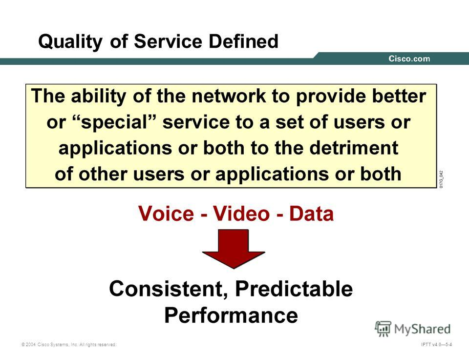 © 2004 Cisco Systems, Inc. All rights reserved. IPTT v4.05-4 Quality of Service Defined
