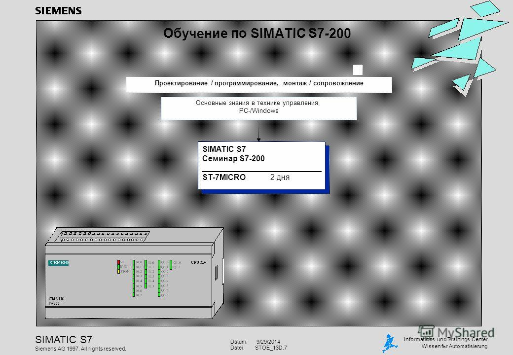 Datum: 9/29/2014 Datei:STOE_13D.7 SIMATIC S7 Siemens AG 1997. All rights reserved. Informations- und Trainings-Center Wissen for Automatisierung Обучение по SIMATIC S7-200 Основные знания в технике управления, PC-/Windows SIMATIC S7 Семинар S7-200 __